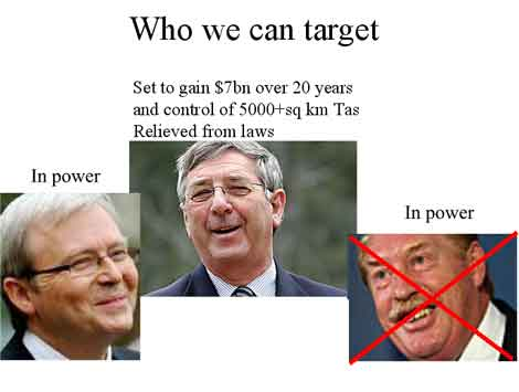 Who we can target